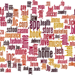 Про домены простым языком