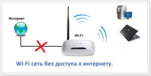 bez-dostupa-k-internetu