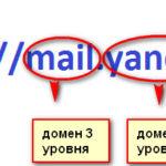 Что нужно знать о доменах: Домены и их виды