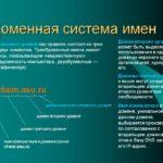 Система доменов в пространстве интернет