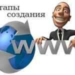 Этапы создания домена